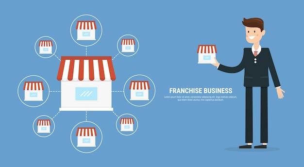 Businessman planing franchise business for sale Premium Vector