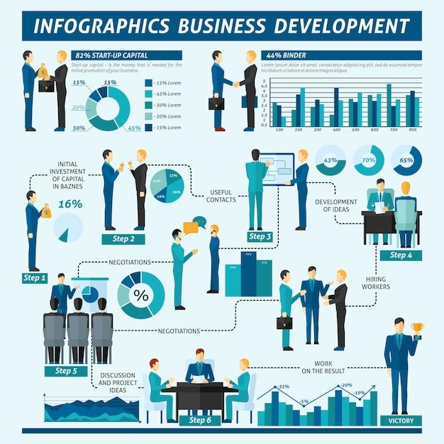 Businessmen infographics set Free Vector