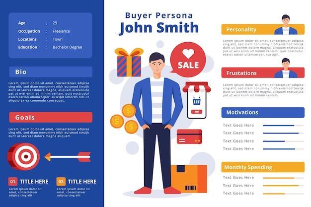 Инфографика покупателя в плоском дизайне Бесплатные векторы