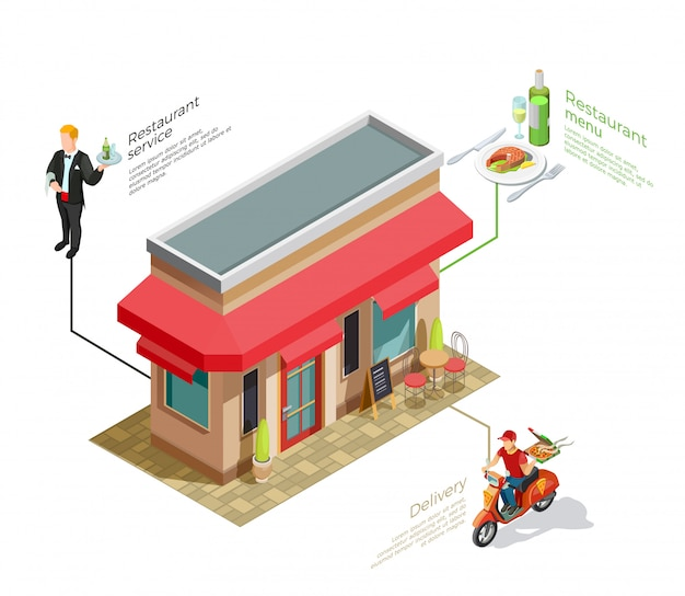 Cafe services isometric concept Free Vector