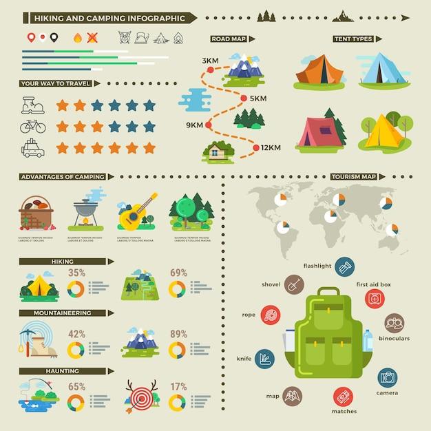 Кемпинг и пеший туризм векторная инфографика. инфографика о путешествиях на открытом воздухе, инфографика о горных приключениях, снаряжение для кемпинга и пеших прогулок Бесплатные векторы