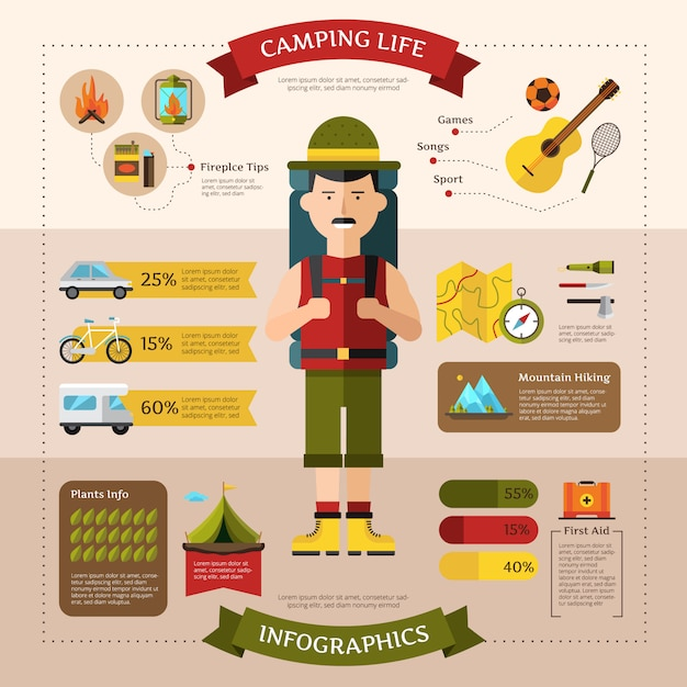 Camping life infographic flat webpage banner layout with information on transportation and safety ti Free Vector