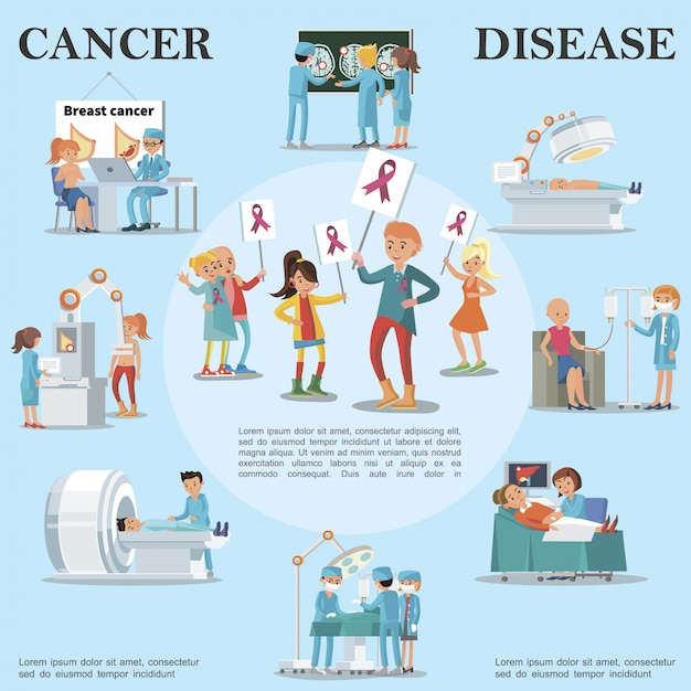 Cancer disease round concept with patients visiting doctors for oncology medical treatment and diagnostics and people holding signs with pink ribbons Free Vector