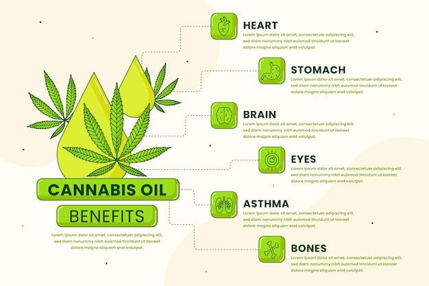 Benefici dell'olio di cannabis per il corpo Vettore gratuito