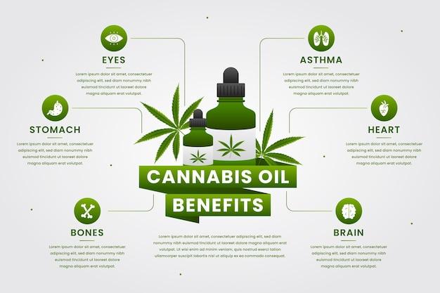 L'olio di cannabis beneficia del design infografico Vettore gratuito