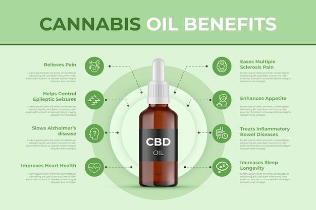 Modello di infografica benefici olio di cannabis Vettore gratuito
