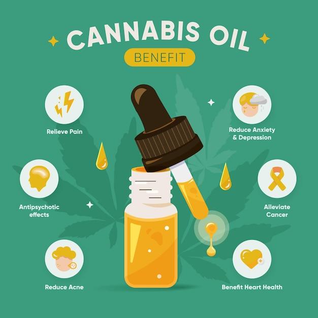 Benefici dell'olio di cannabis - infografica Vettore gratuito