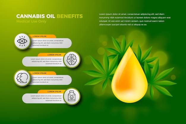 Инфографика о преимуществах масла каннабиса Бесплатные векторы