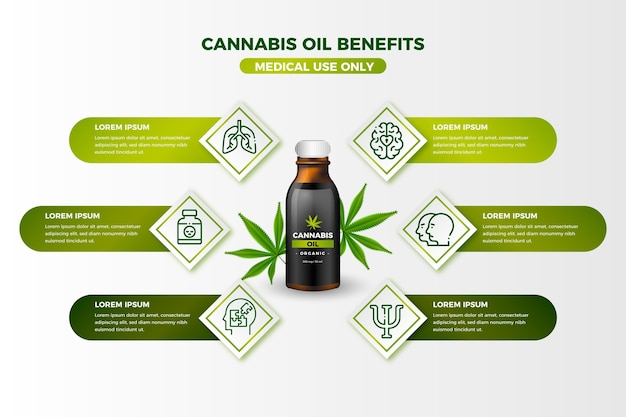 Cannabis oil benefits template Free Vector
