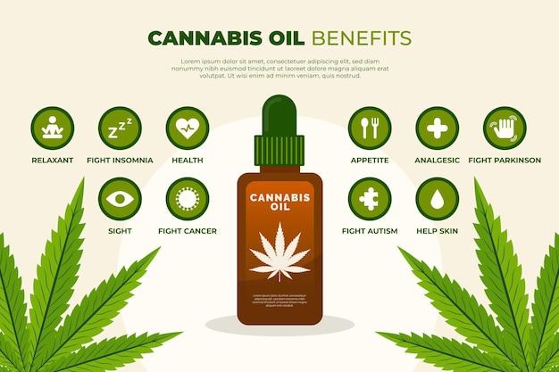 利点のある大麻油のインフォグラフィック 無料ベクター