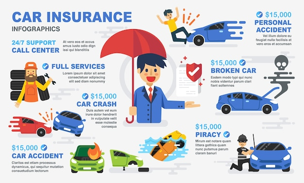 Car And Accident Insurance Infographic Vector Premium Download
