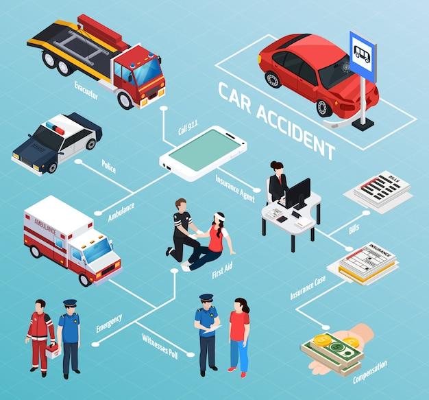 Изометрическая блок-схема автомобильной аварии Бесплатные векторы