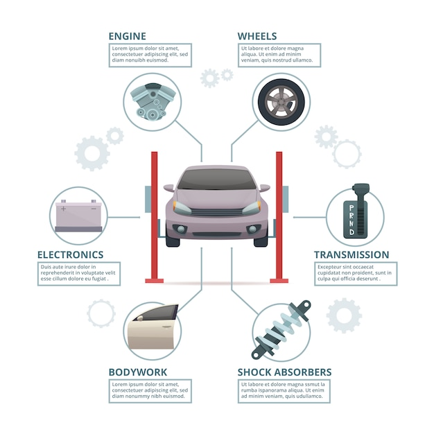 Car repair infographic. auto industry parts automobile tuning transmission wheels engine shock absorbers.  technician pictures Premium Vector