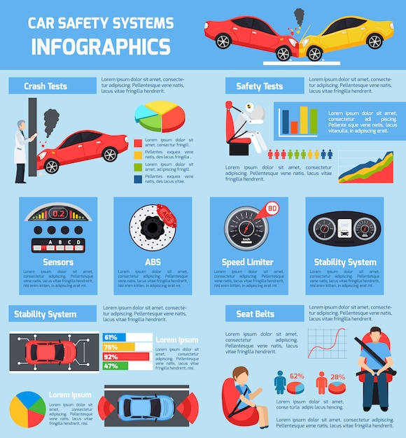 Car safety systems infographics Free Vector