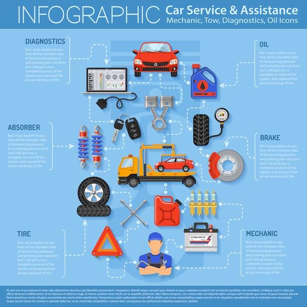 Car service infographics Premium Vector