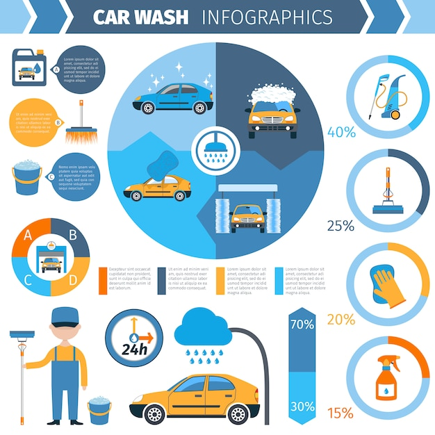 Car wash full service infographic presentation Free Vector