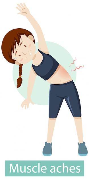 근육통 증상이있는 만화 캐릭터 무료 벡터