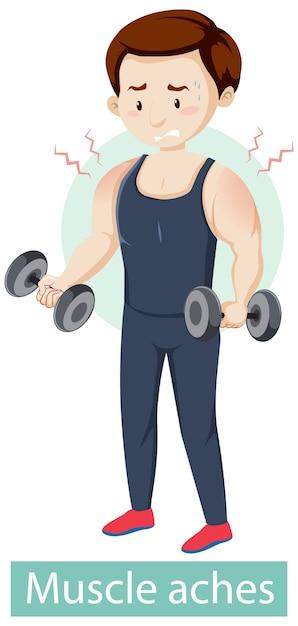 筋肉痛の症状を持つ漫画のキャラクター 無料ベクター