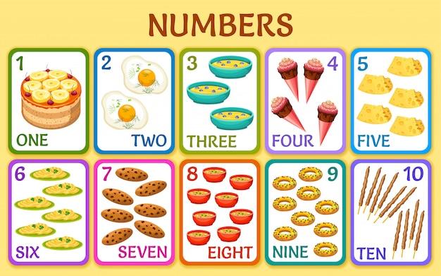 Мультфильм еда. детские карточные номера. Бесплатные векторы