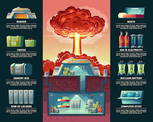Cartoon life safety poster with cross section of shelter. Free Vector