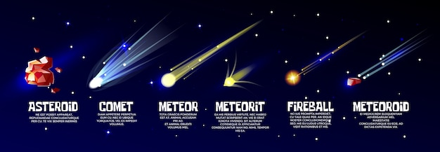 Cartoon outer space objects set. glowing cold comet, meteorite, fast falling meteor Free Vector