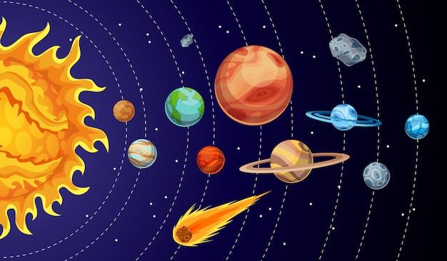 Cartoon solar system planets. astronomical observatory small planet. astronomy galaxy space. sun mercury venus earth mars jupiter saturn uranus neptune comet asteroid. orbits rotation Premium Vector