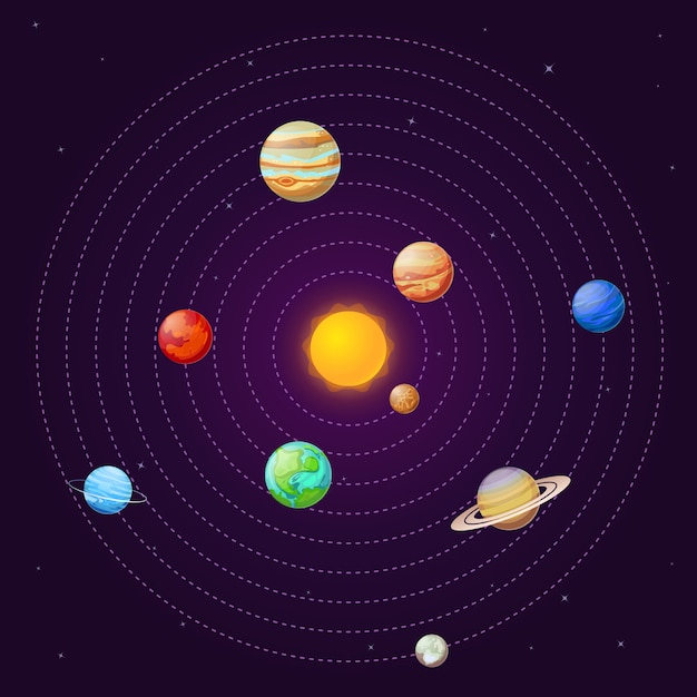 Cartoon solar system with sun and planets on starry sky Premium Vector