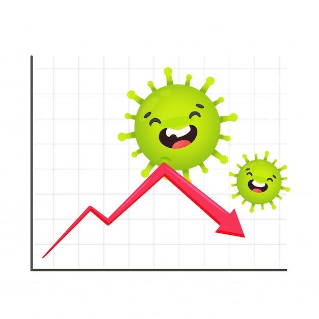 Мультипликационная диаграмма фондового рынка с образцами стрел, падающими из-за распространения вируса короны. Premium векторы