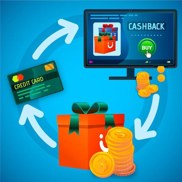 Illustrazione di concetto di cashback Vettore gratuito
