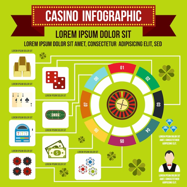 Casino infographic in flat style for any design Premium Vector