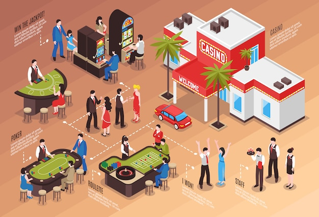 Casino isometric flowchart Free Vector