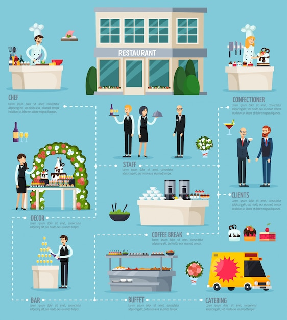 Catering orthogonal flat infographic Free Vector