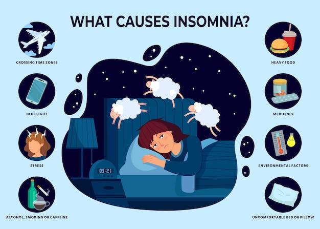 不眠症の原因。 Premiumベクター