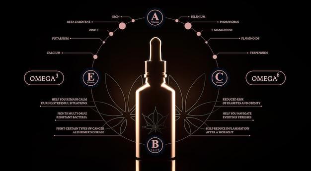 Cbdオイルの利点。大麻油。マリファナの背景。ヘンプオイル入りのリアルなガラス瓶。ジャーの大麻油抽出物。 Premiumベクター