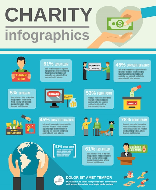 Charity infographic set Free Vector