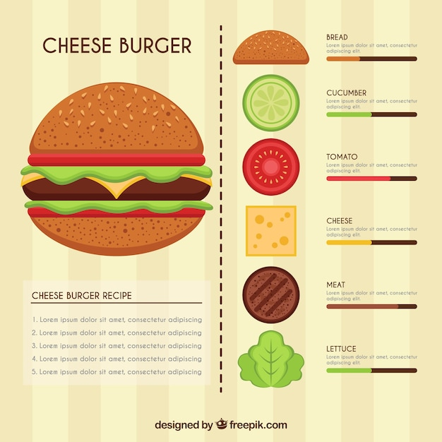 cheese burger ingredients vector free download
