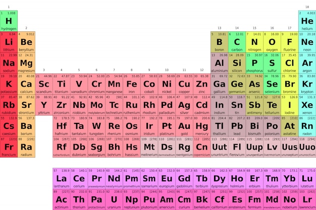 Chemical periodic table of elements. vetor illustration Premium Vector