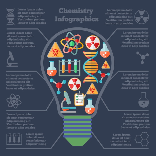 Chemistry scientific research technology infographic report bulb form layout presentation with dna symbol molecule structure Free Vector