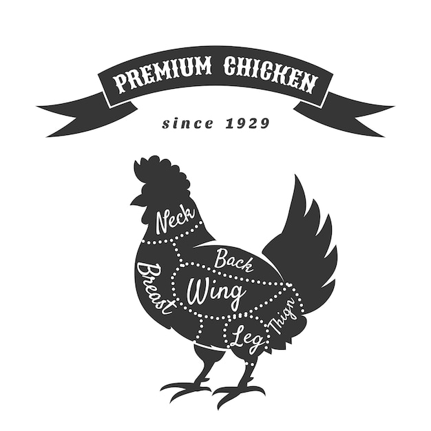 Tagli di pollo per poster di macelleria. Vettore gratuito