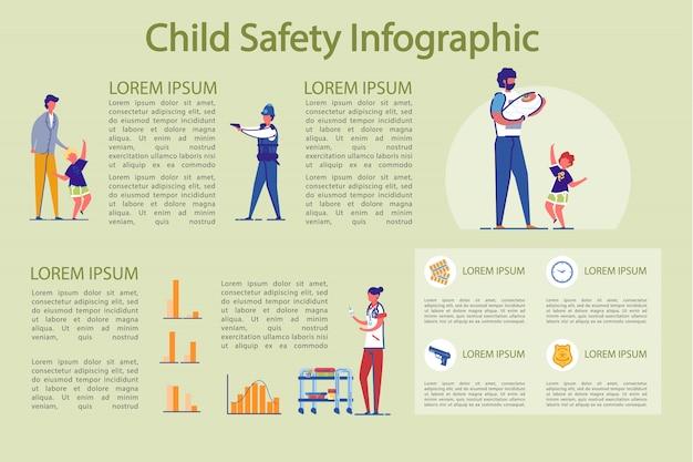 어린이 안전 Infographic 부모와 아이들과 함께 설정합니다. 프리미엄 벡터