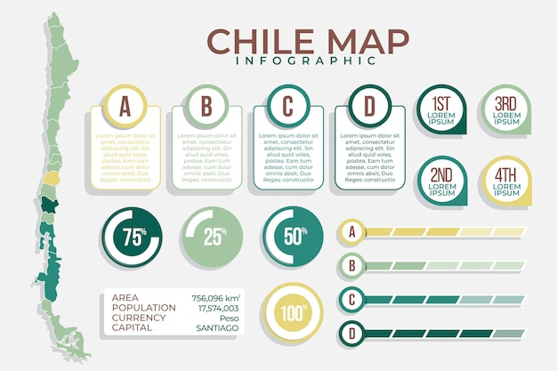 Chile map infographic with text Free Vector