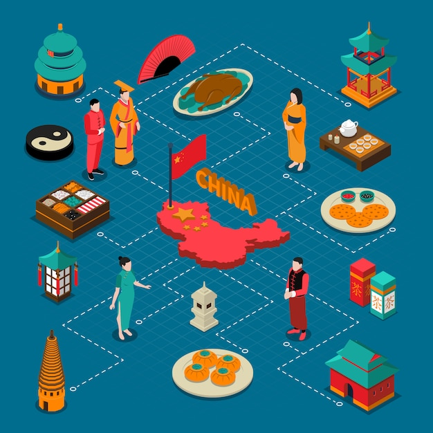 China touristic isometric composition Free Vector