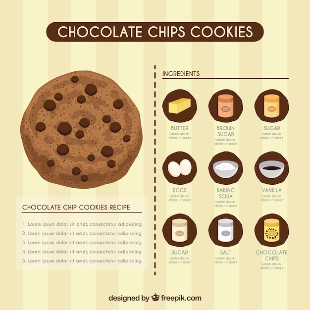 Chocolate chips cookies recepy template Free Vector