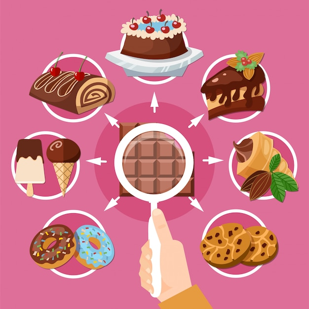 Chocolate products choice flat composition Free Vector
