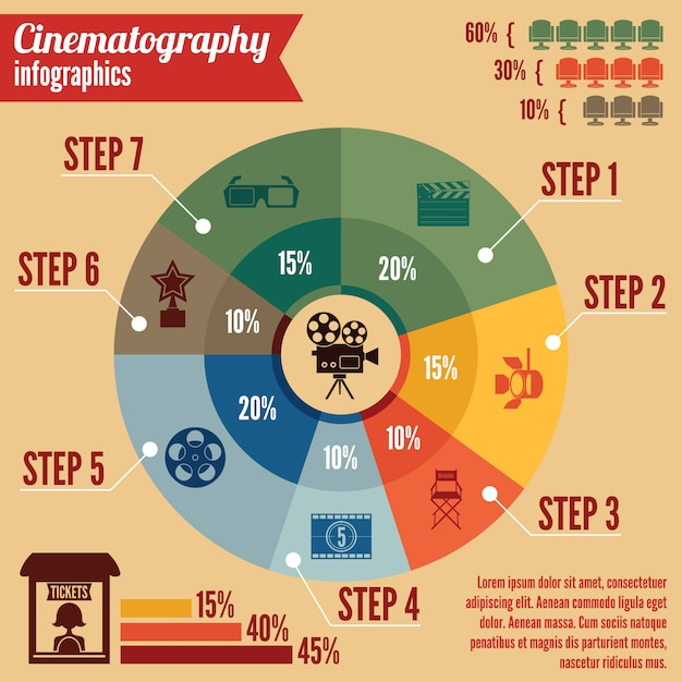 Cinema entertainment business infographic template Free Vector