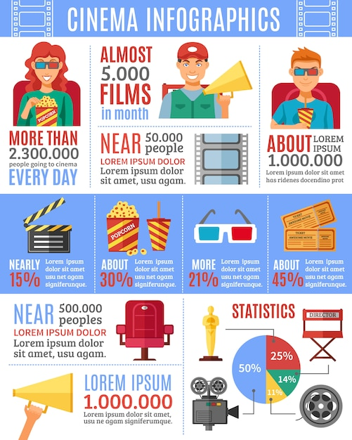 Cinema infographics layout Free Vector