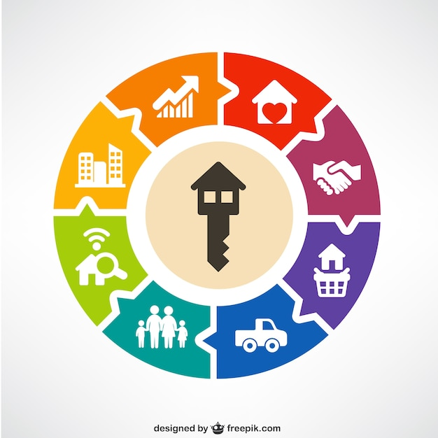 Circle house concepts with icons infographics Vector | Free Download