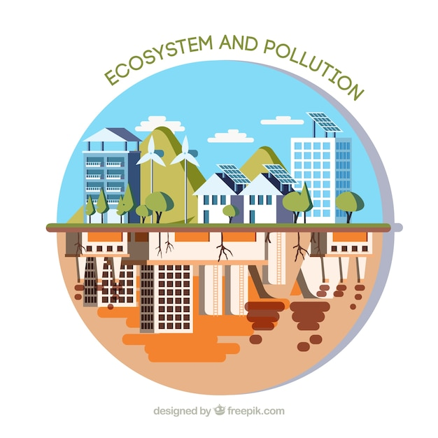 Circular ecosystem and pollution concept Free Vector