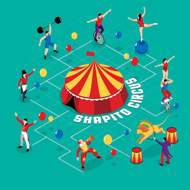 Circus professions acrobats clown magician strong man and animal trainer isometric flowchart on turquoise Free Vector