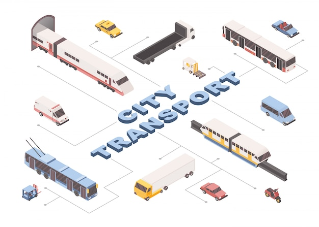 City transport isometric set Premium Vector